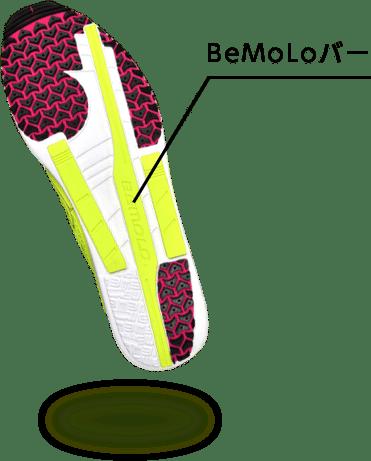 履くだけで足に優しい。秘密はソールのBeMoLoバー
